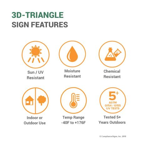 3D Triangle Sign Features