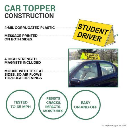 car topper construction