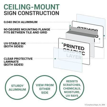 Ceiling-Mount Sign Construction