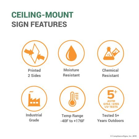 Ceiling-Mount Sign Features