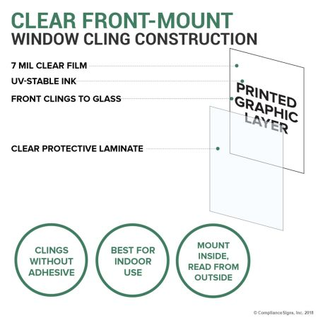 Clear Window Cling Construction