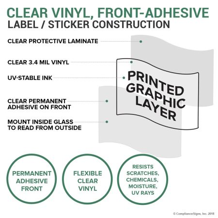 Front-Adhesive Labels