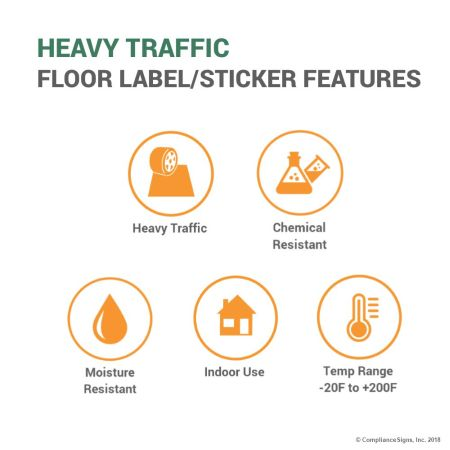 Heavy Traffic Label Features