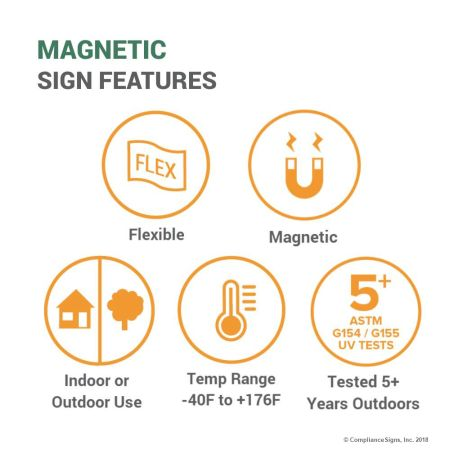 Magnetic Sign Features