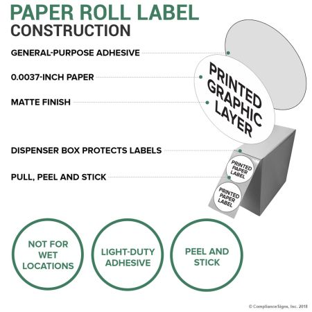 Paper Label Construction