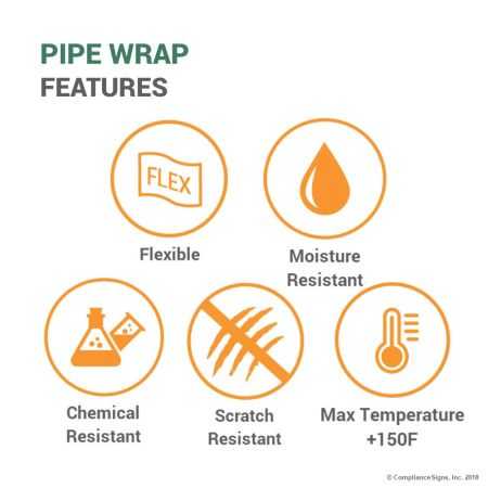 Pipe Wrap Features