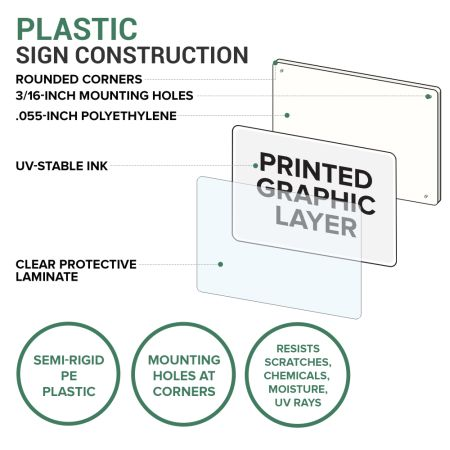 Plastic Sign Construction