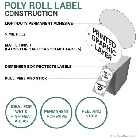 Roll Label Construction