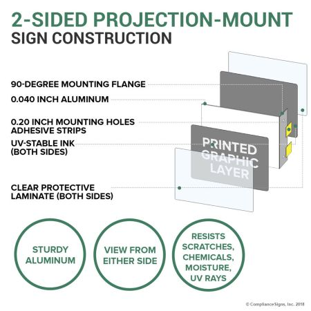Projection-Mount Sign Construction